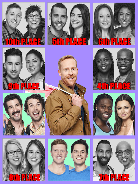 amazing race canada 2017 application