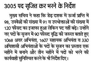 vidyut vibhag application in hindi