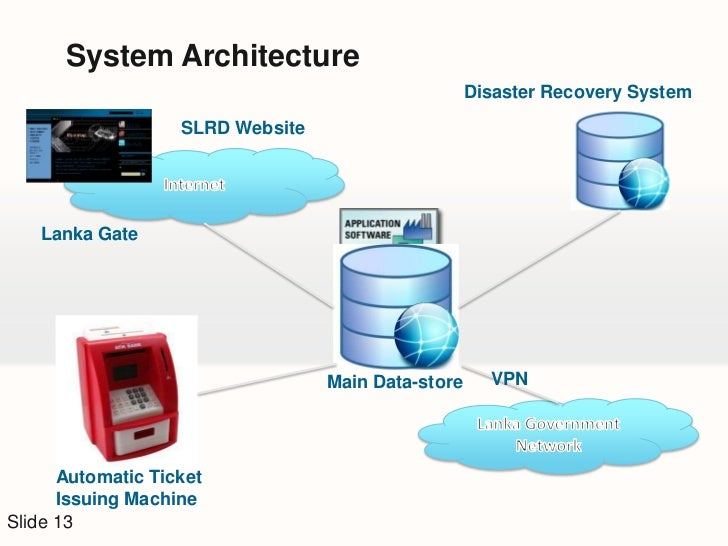 process server application miami dade county