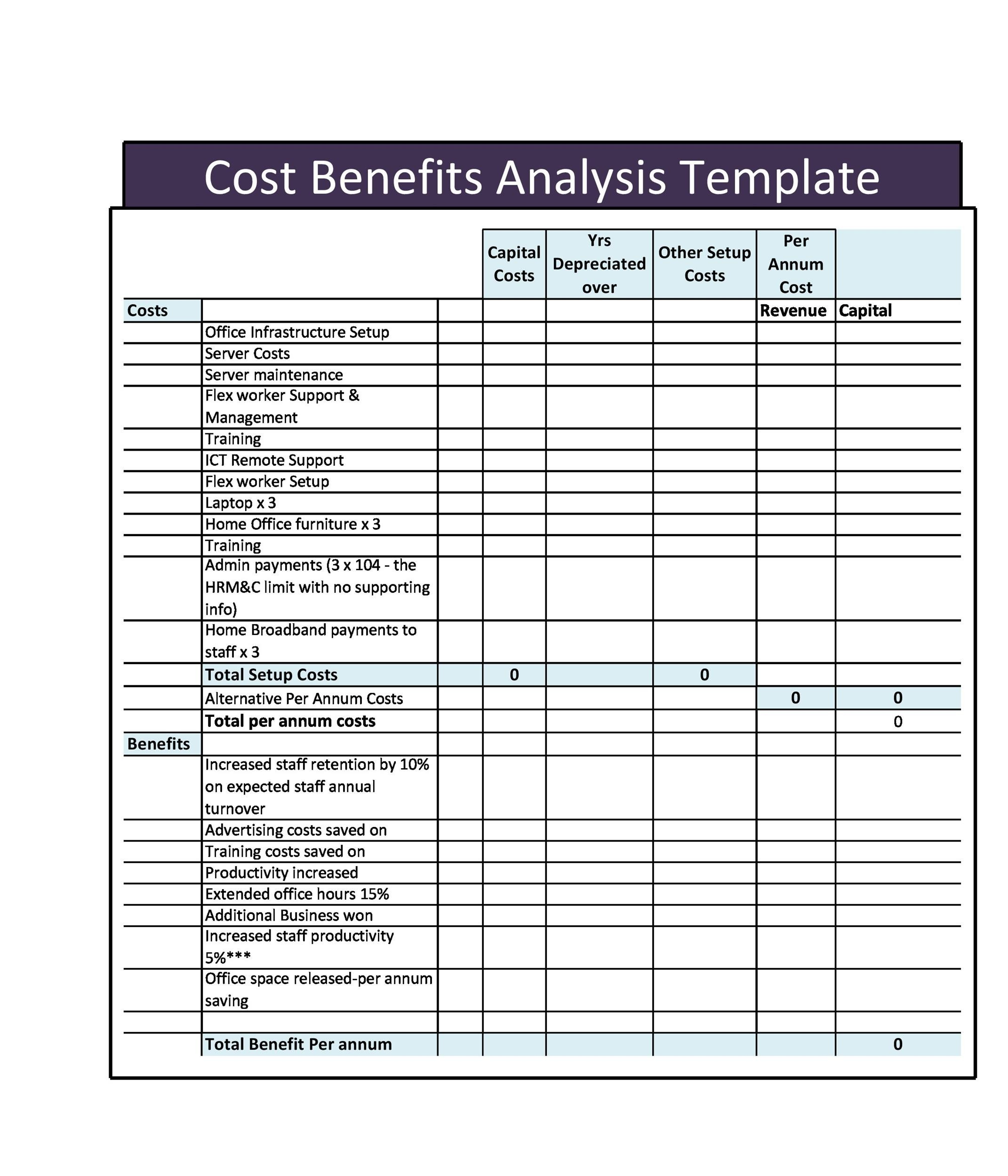 examples application cost benefit analysis samples