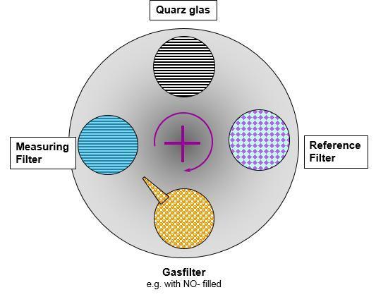 uv spectroscopy principle and applications pdf
