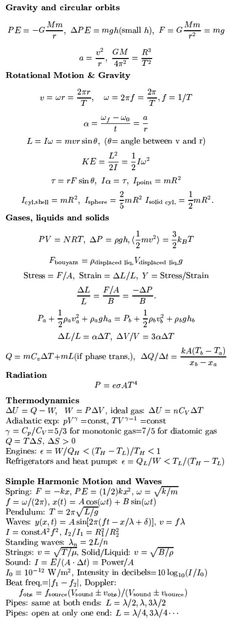 application of mathematics in physical chemistry