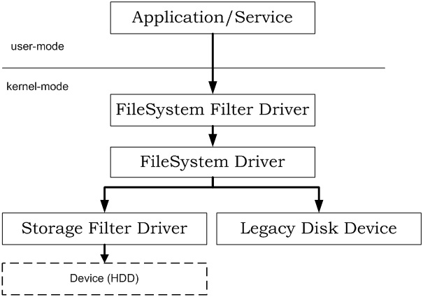 what applications can open fig files