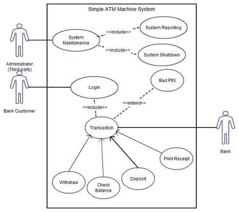 sample software application user guide