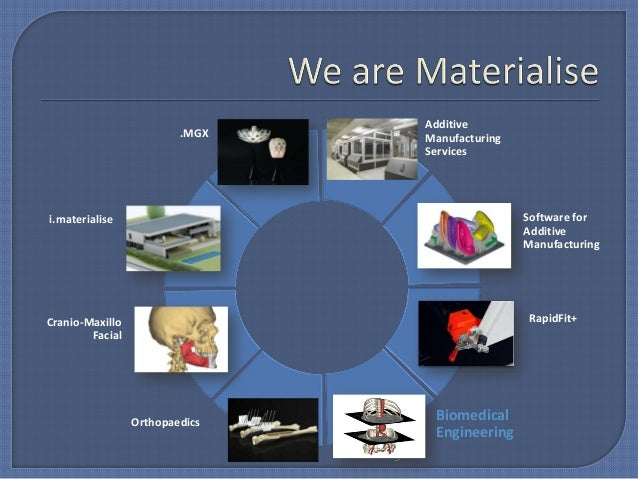additive manufacturing for biomedical applications