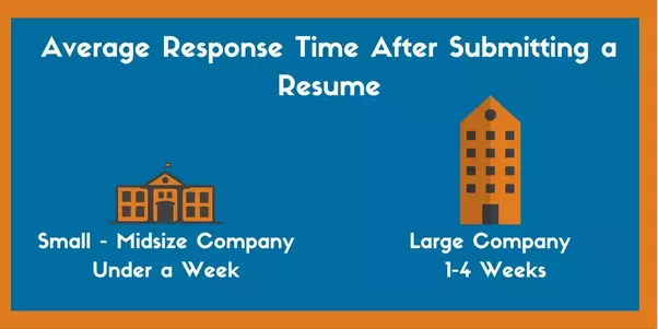 how long to wait before following up on job application
