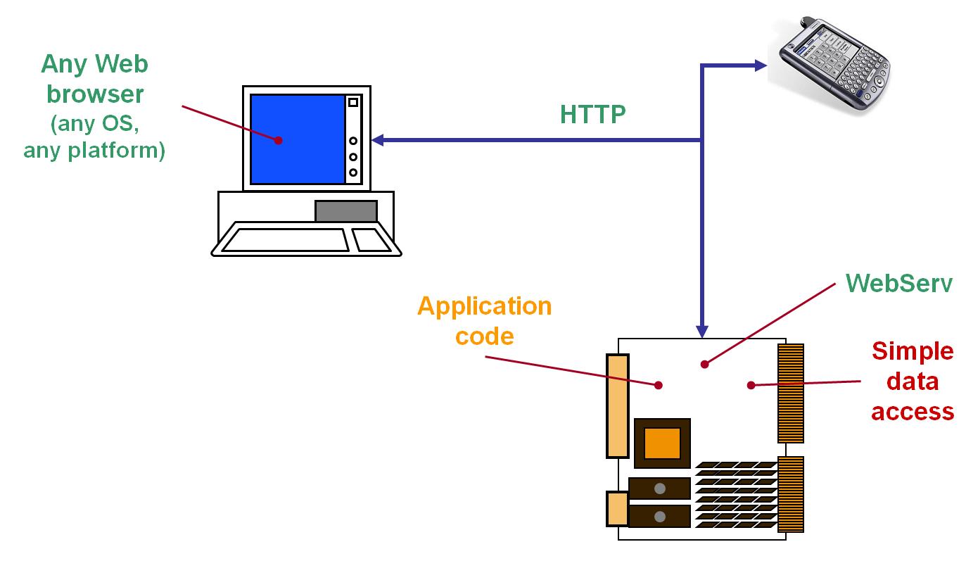 radio silence web development application