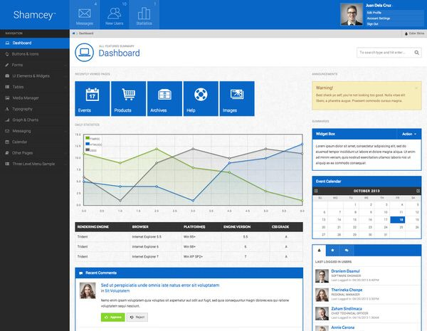 free admin panel template for web applications