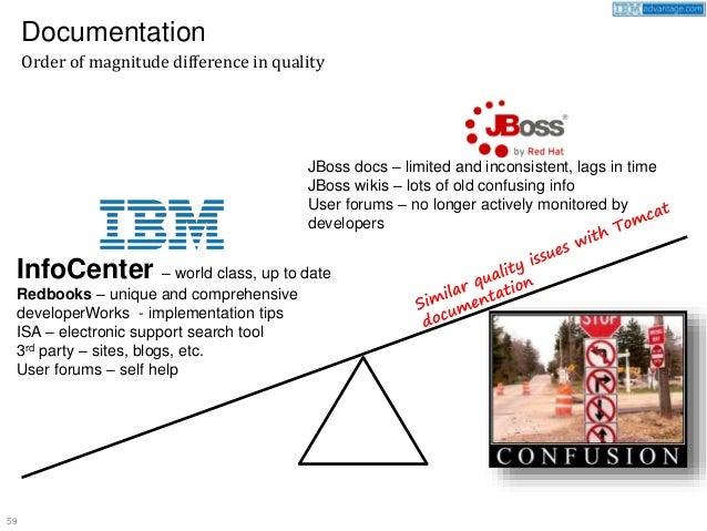 jboss is application server or web server