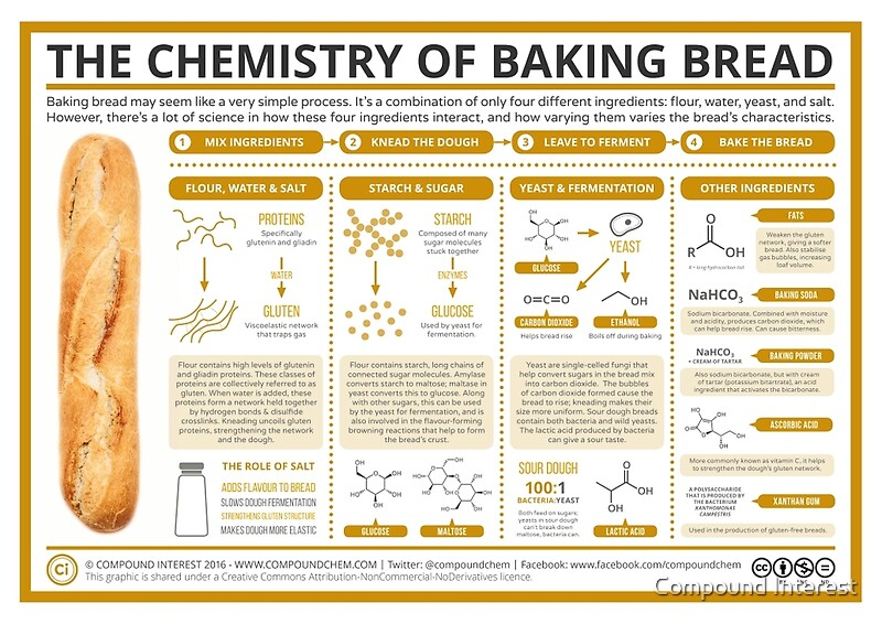 application of browning reaction in food industry