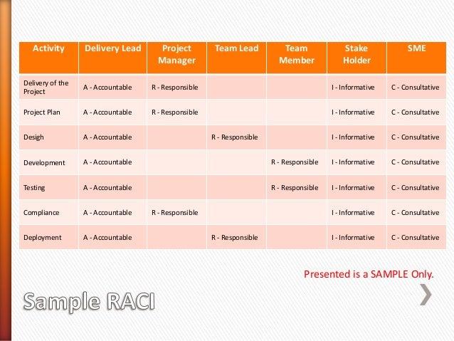 recherche et applications en marketing ram