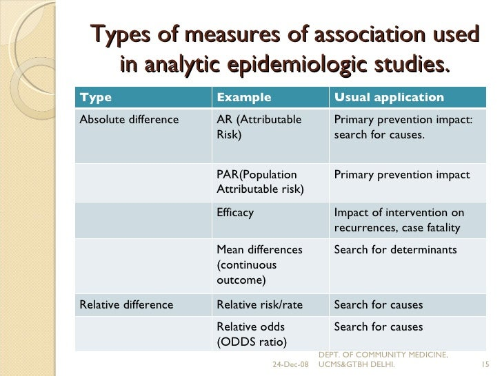 application of epidemiology in medicine