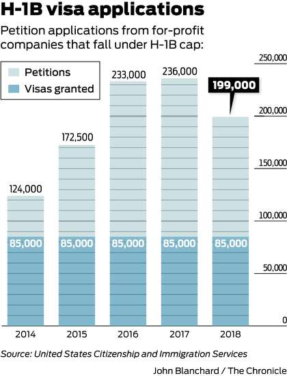 canadian visa applications after election
