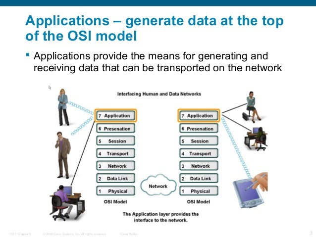 application layer protocols of osi model