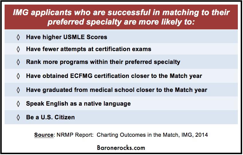 massachusetts bar exam application letters of recommendation