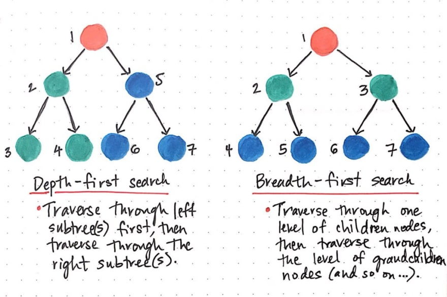 real time applications of binary search tree in data structure