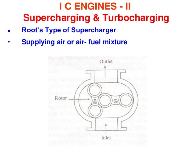 application of turbocharger and supercharger