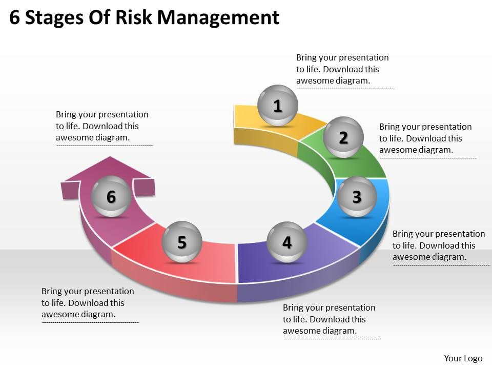 personal risk management and its applications