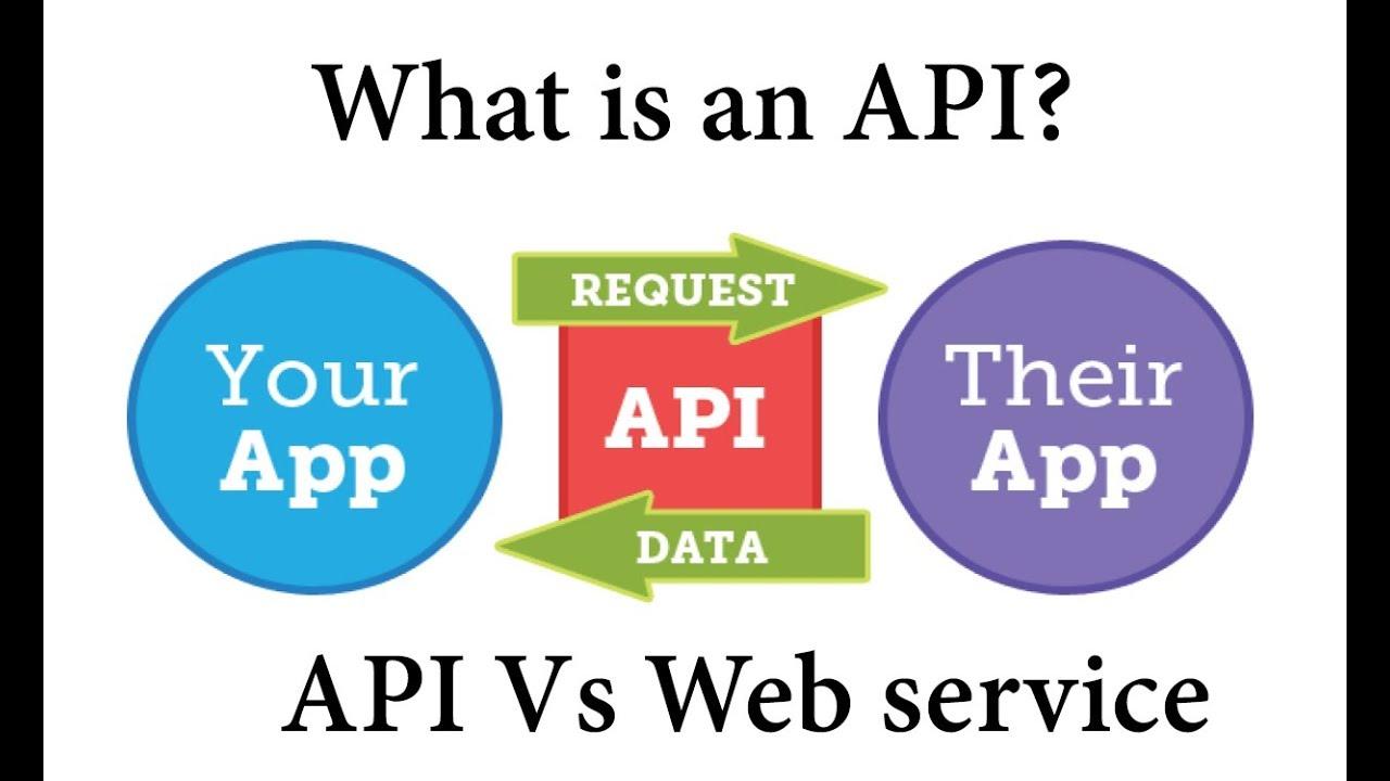 web application vs website performance