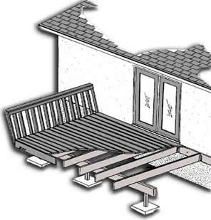 city of guelph deck permit application