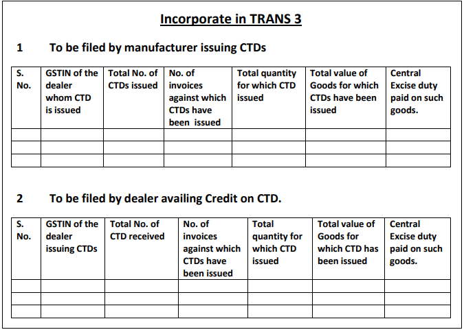 gst hst credit application form pdf