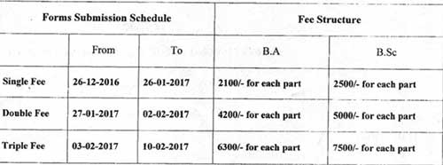 application form schedule 2 for year 2017