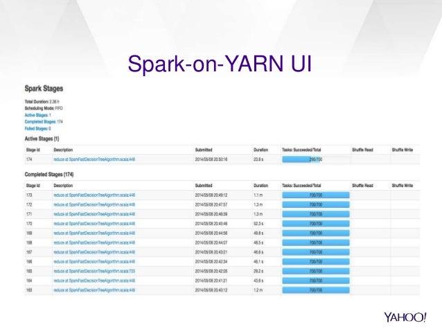 warning use yarn jar to launch yarn applications
