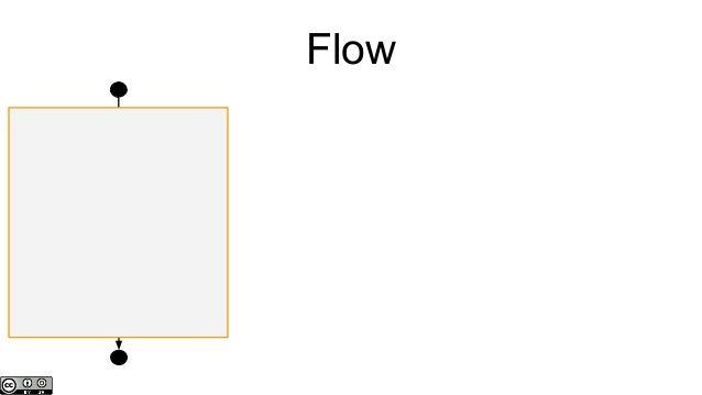 application winform lire et ecrire des fichiers xml