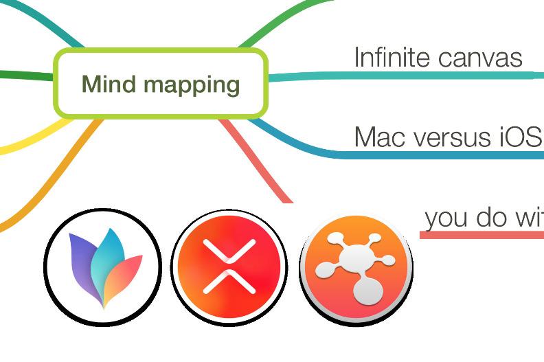 free mind map application mac