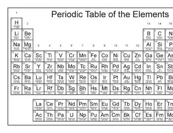 the elements of physical chemistry with application in biology atkins