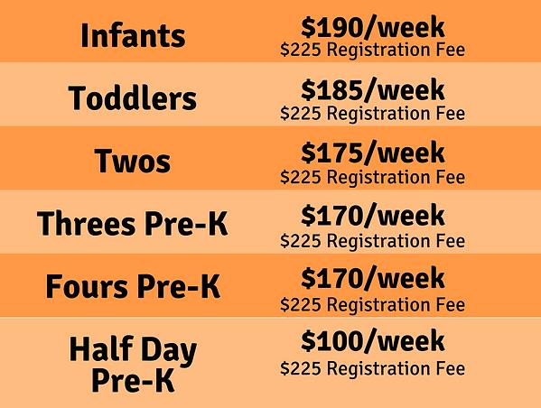 abc child care voucher program application