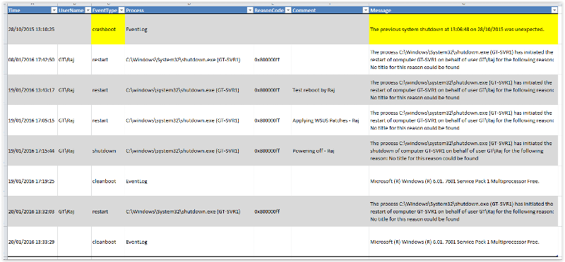 create application event log powershell