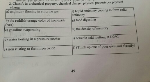 application question of chemical and physical properties