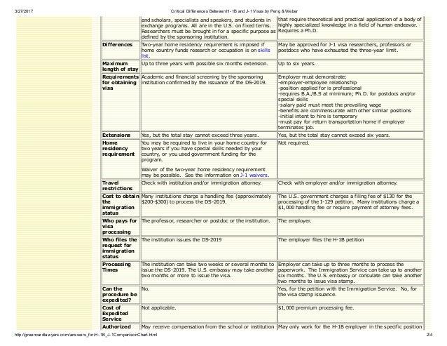 temporary resident visa application form philippines