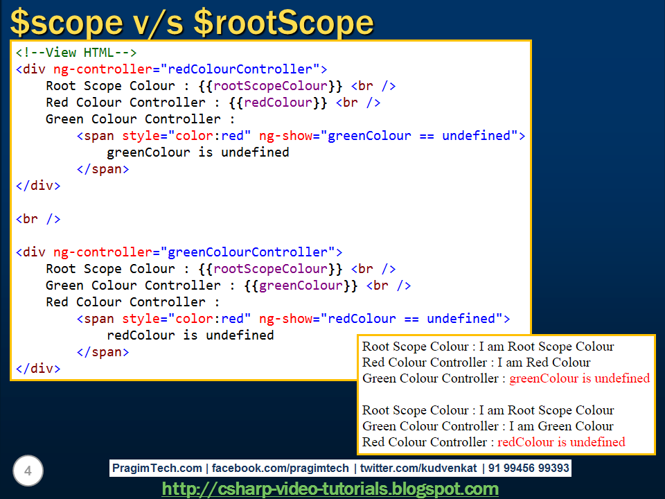 difference between website and web application c#