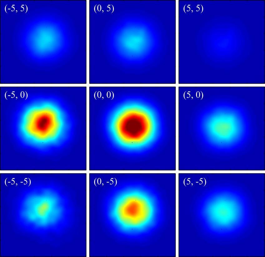 application of uv spectroscopy in biology