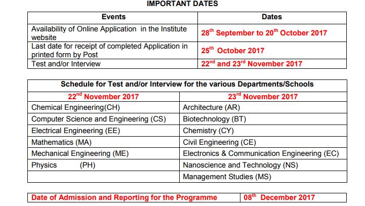 nit online application form 2018