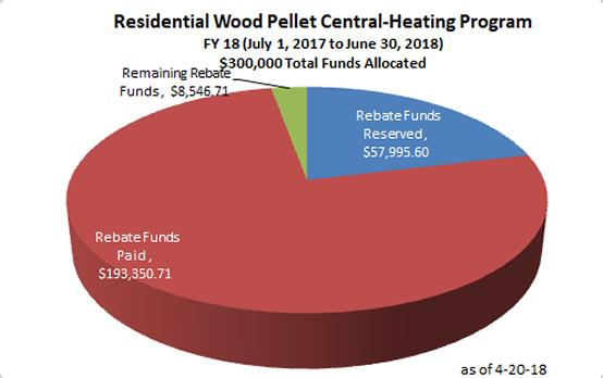 2016 fortis water heater rebate application form