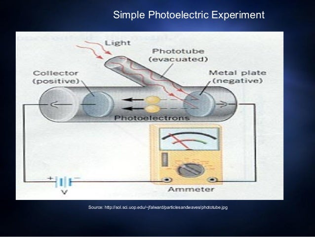 photoelectric effect and its application