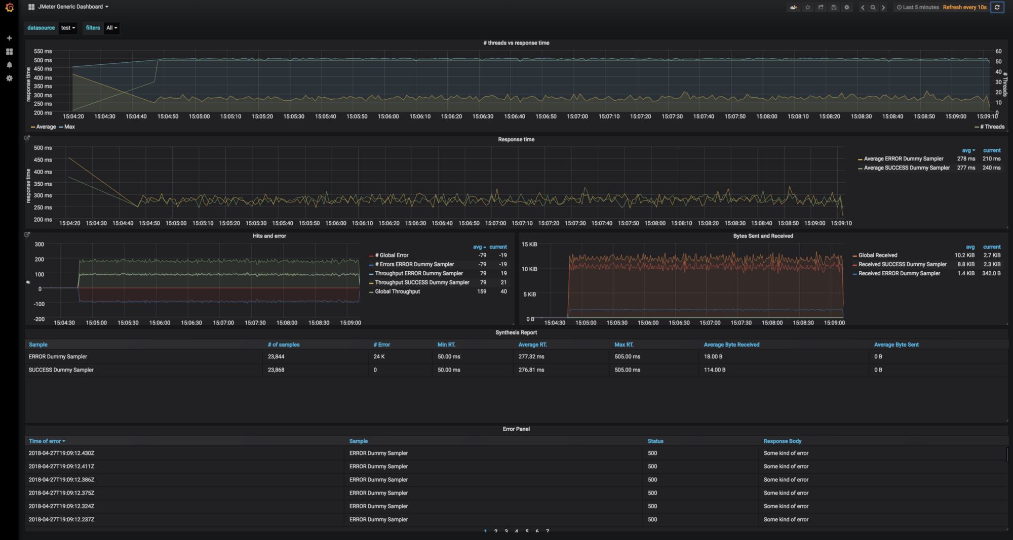 application performance monitoring with elasticsearch