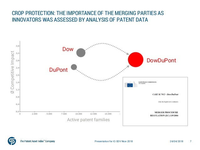 provisional protection european patent application