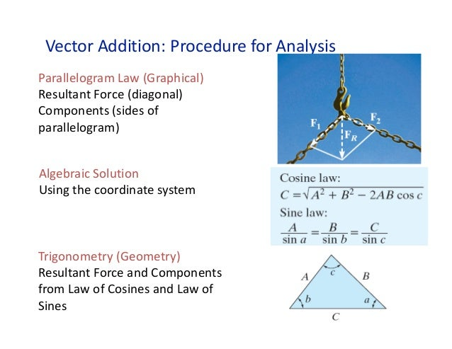 what is the law of sines and its application