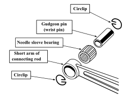 sleeve and cotter joint application
