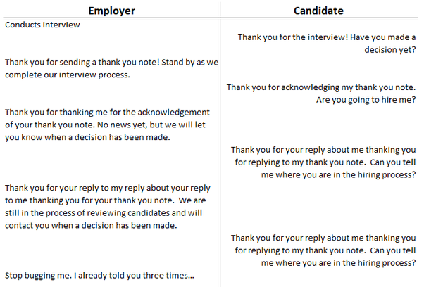 respond to job application email