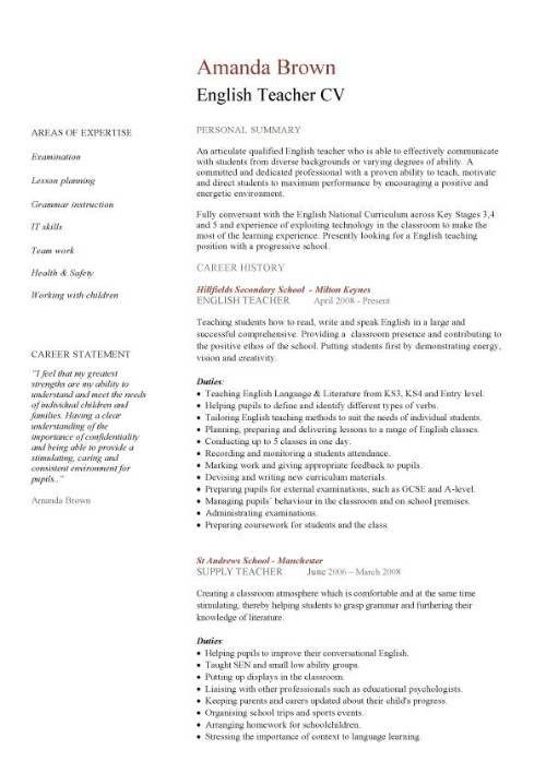 academic cv for university application