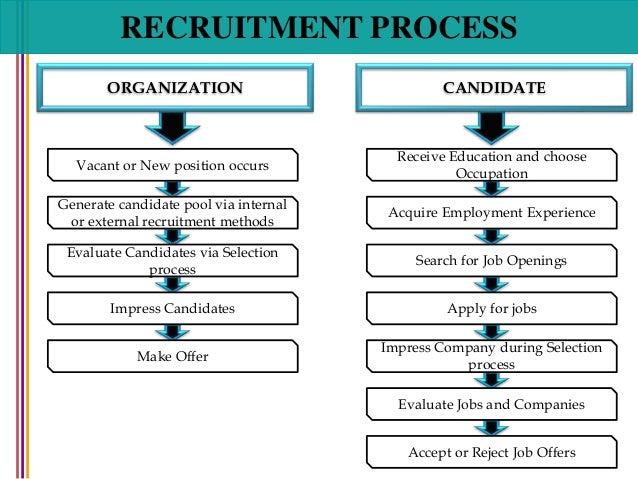 step up summer jobs program application