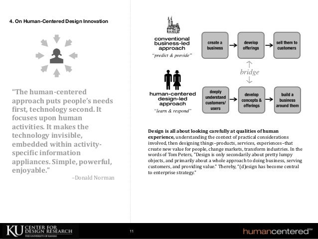 designing patient-centric applications for chronic disease management