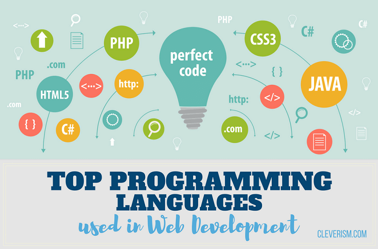 best language for web applications 2015