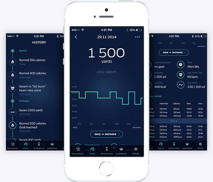 application android mesure distance en foret