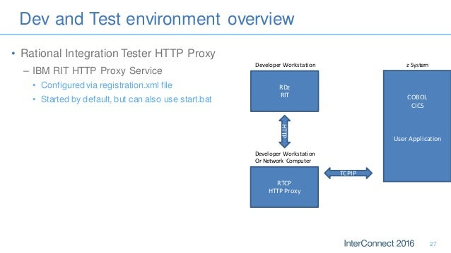 test environment for testing an application